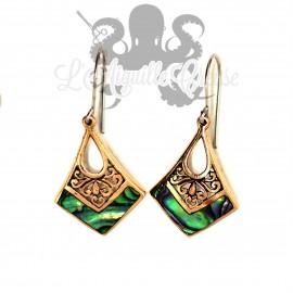 Paire de boucles d'oreilles en bronze cuivré & abalone